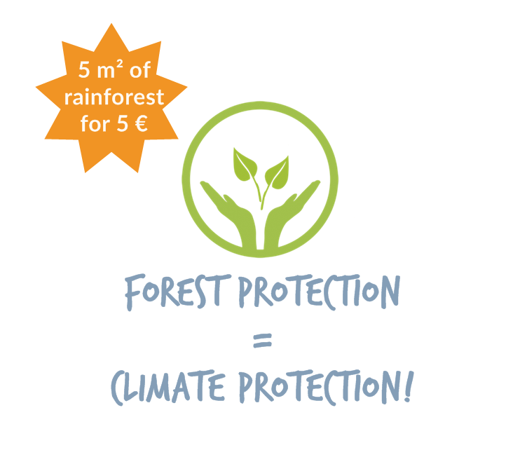 ProtectionForest